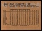 1988 Topps #124  Ray Knight  Back Thumbnail
