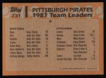 1988 Topps #231  Pirates Leaders  -  Barry Bonds / Bobby Bonilla Back Thumbnail