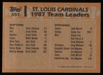 1988 Topps #351   Red Schoendienst Back Thumbnail