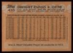 1988 Topps #470   Dwight Evans Back Thumbnail