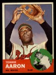 1963 Topps #46   Tommie Aaron Front Thumbnail