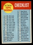 1963 Topps #79  Checklist 1  Front Thumbnail