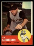 1963 Topps #101   Joe Gibbon Front Thumbnail