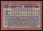 1991 Topps #333   Chipper Jones Back Thumbnail