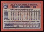 1991 Topps #464   Steve Buechele Back Thumbnail