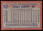 1991 Topps #355  Chili Davis  Back Thumbnail