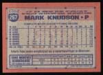 1991 Topps #267  Mark Knudson  Back Thumbnail