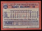 1991 Topps #416   Randy Milligan Back Thumbnail