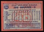 1991 Topps #214  Joe Girardi  Back Thumbnail