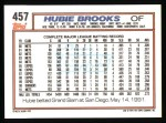 1992 Topps #457  Hubie Brooks  Back Thumbnail