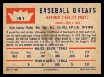 1960 Fleer #51   Dazzy Vance Back Thumbnail