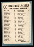 1965 Topps #4  NL HR Leaders  -  Johnny Callison / Orlando Cepeda / Jim Hart / Willie Mays / Billy Williams Back Thumbnail