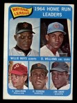 1965 Topps #4  NL HR Leaders  -  Johnny Callison / Orlando Cepeda / Jim Hart / Willie Mays / Billy Williams Front Thumbnail