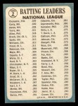 1965 Topps #2  NL Batting Leaders  -  Hank Aaron / Rico Carty / Roberto Clemente Back Thumbnail