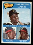 1965 Topps #2  NL Batting Leaders  -  Hank Aaron / Rico Carty / Roberto Clemente Front Thumbnail
