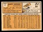 1963 Topps #21 WHI  Marty Keough Back Thumbnail