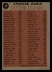1962 Topps #51  1961 AL Batting Leaders  -  Norm Cash / Jimmy Piersall / Al Kaline / Elston Howard Back Thumbnail