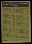 1961 Topps #45  NL ERA Leaders  -  Ernie Broglio / Don Drysdale / Bob Friend / Mike McCormick / Stan Williams Back Thumbnail
