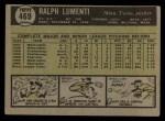 1961 Topps #469   Ralph Lumenti Back Thumbnail