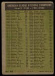 1961 Topps #48  AL Pitching Leaders  -  Bud Daley / Art Ditmar / Chuck Estrada / Frank Lary / Milt Pappas / Jim Perry Back Thumbnail