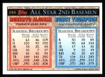 1994 Topps #385  All-Star  -  Roberto Alomar  /  Robby Thompson Back Thumbnail