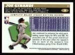 1996 Topps #36   Joe Girardi Back Thumbnail