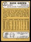 1968 Topps #303  Dick Green  Back Thumbnail