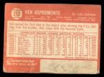 1964 Topps #252   Ken Aspromonte Back Thumbnail