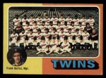 1975 Topps #443  Twins Team Checklist  -  Frank Quilici Front Thumbnail