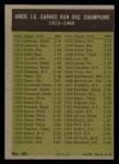 1961 Topps #46  AL ERA Leaders  -  Jim Bunning / Frank Baumann / Hal Brown / Art Ditmar Back Thumbnail