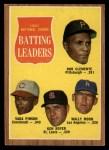 1962 Topps #52  NL Batting Leaders  -  Roberto Clemente / Vada Pinson / Ken Boyer / Wally Moon Front Thumbnail