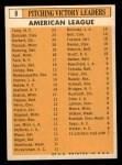 1963 Topps #8  AL Pitching Leaders  -  Jim Bunning / Camilo Pascual / Dick Donovan / Ray Herbert / Ralph Terry Back Thumbnail