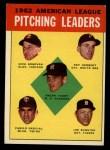 1963 Topps #8  AL Pitching Leaders  -  Jim Bunning / Camilo Pascual / Dick Donovan / Ray Herbert / Ralph Terry Front Thumbnail