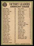 1967 Topps #235  AL Pitching Leaders  -  Jim Kaat / Denny McLain / Earl Wilson Back Thumbnail