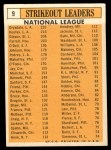 1963 Topps #9  NL Strikeout Leaders  -  Don Drysdale / Sandy Koufax / Dick Farrell / Bob Gibson / Billy O'Dell Back Thumbnail