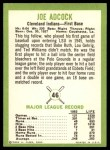 1963 Fleer #46  Joe Adcock  Back Thumbnail