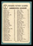 1965 Topps #9  1964 AL Pitching Leaders  -  Wally Bunker / Dean Chance / Gary Peters / Juan Pizarro / Dave Wickersham Back Thumbnail