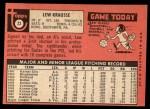 1969 Topps #23  Lew Krausse  Back Thumbnail