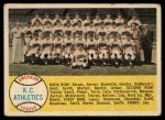 1958 Topps #174   Athletics Team Checklist Front Thumbnail