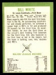 1963 Fleer #63  Bill White  Back Thumbnail