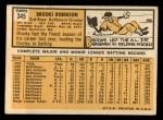 1963 Topps #345  Brooks Robinson  Back Thumbnail