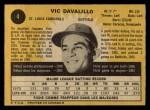 1971 O-Pee-Chee #4  Vic Davalillo  Back Thumbnail