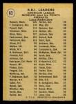 1971 O-Pee-Chee #63   -  Tony Conigliaro / Frank Howard / Boog Powell AL RBI Leaders   Back Thumbnail