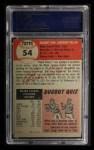 1953 Topps #54  Bob Feller  Back Thumbnail