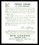 1934 Goudey Reprints #64  Frank Grube  Back Thumbnail