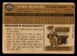 1960 Topps #250  Stan Musial  Back Thumbnail