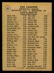 1971 O-Pee-Chee #67   -  Jim Palmer / Diego Segui / Clyde Wright AL ERA Leaders  Back Thumbnail