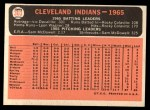 1966 Topps #303 ^COR^  Indians Team Back Thumbnail
