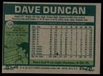1977 Topps #338  Dave Duncan  Back Thumbnail