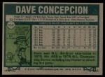 1977 Topps #560  Dave Concepcion  Back Thumbnail